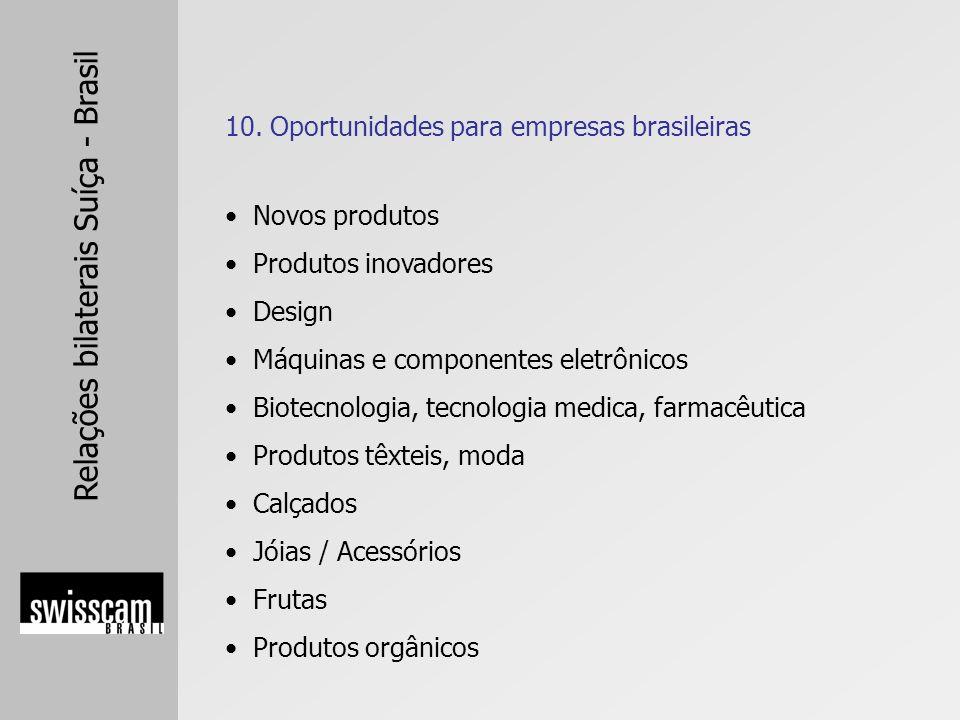 Relações bilaterais Suíça - Brasil 10. Oportunidades para empresas brasileiras Novos produtos Produtos inovadores Design Máquinas e componentes eletrô