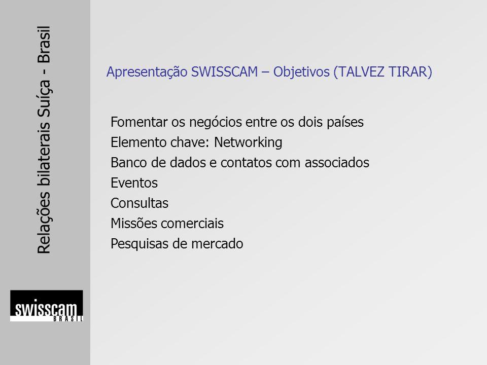 Relações bilaterais Suíça - Brasil Apresentação SWISSCAM – Objetivos (TALVEZ TIRAR) Fomentar os negócios entre os dois países Elemento chave: Networki