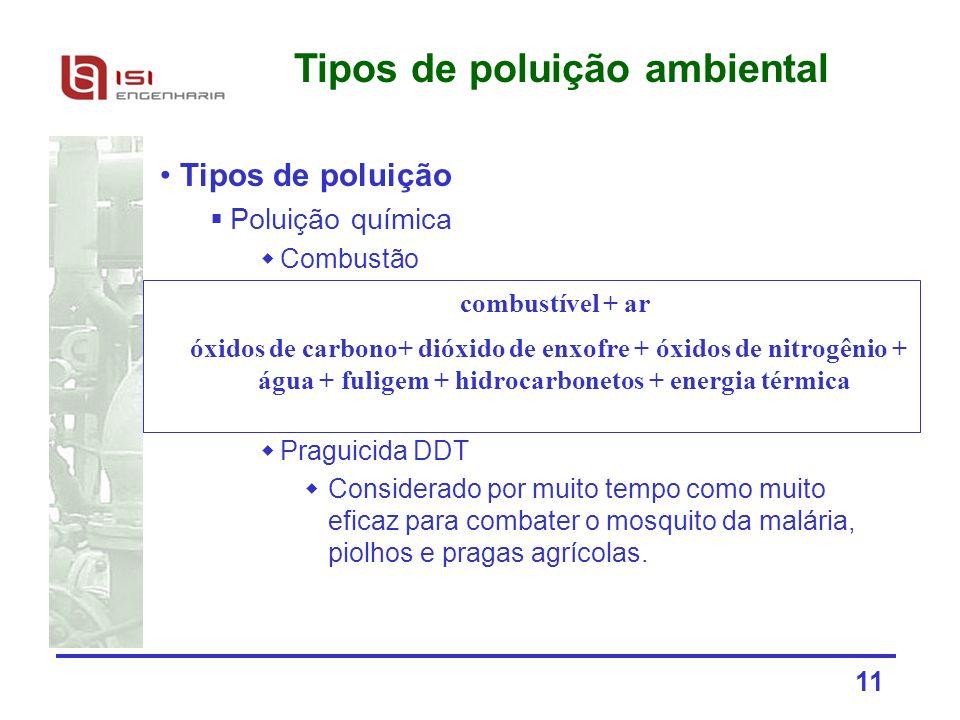 11 Tipos de poluição ambiental Tipos de poluição Poluição química Combustão Praguicida DDT Considerado por muito tempo como muito eficaz para combater