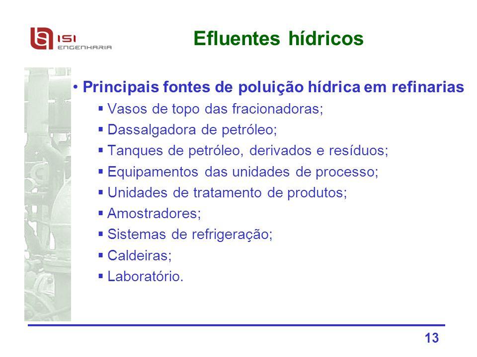 13 Efluentes hídricos Principais fontes de poluição hídrica em refinarias Vasos de topo das fracionadoras; Dassalgadora de petróleo; Tanques de petról