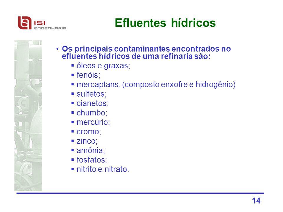 14 Efluentes hídricos Os principais contaminantes encontrados no efluentes hídricos de uma refinaria são: óleos e graxas; fenóis; mercaptans; (compost