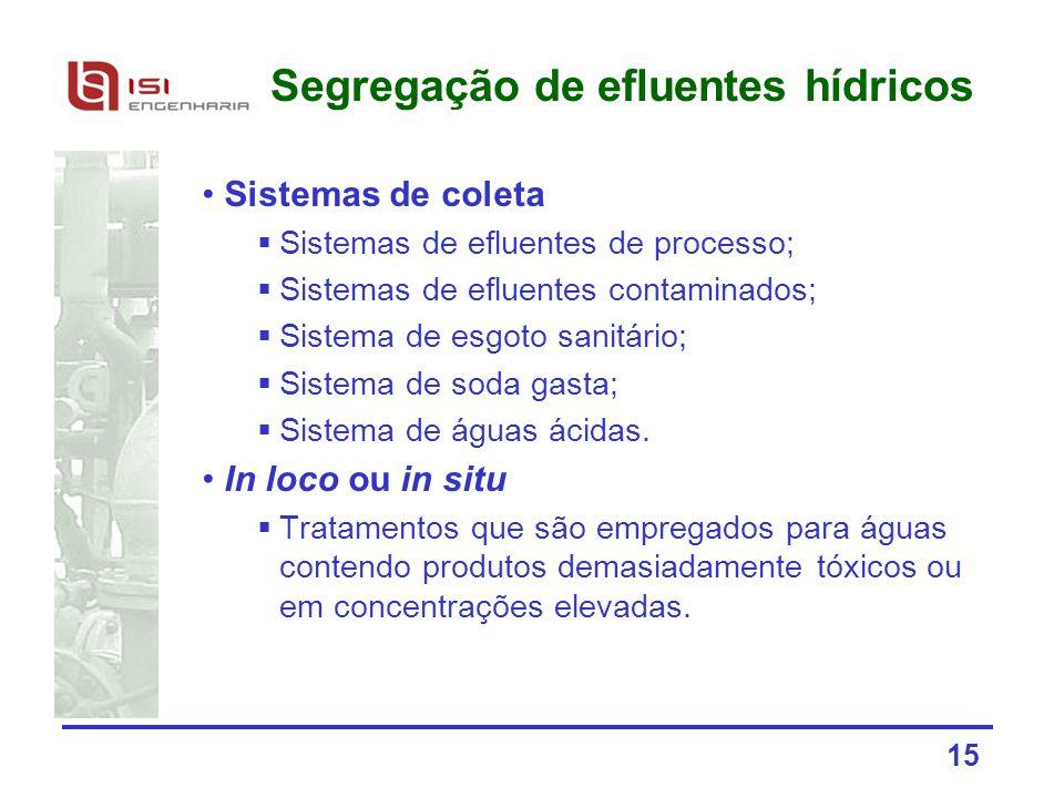 15 Segregação de efluentes hídricos Sistemas de coleta Sistemas de efluentes de processo; Sistemas de efluentes contaminados; Sistema de esgoto sanitá