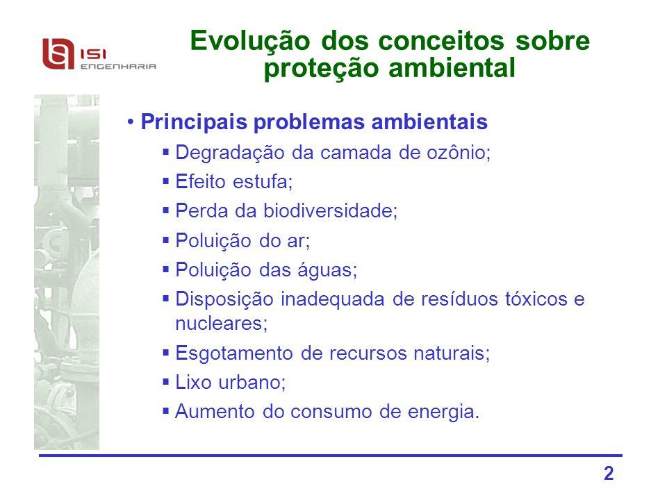 2 Evolução dos conceitos sobre proteção ambiental Principais problemas ambientais Degradação da camada de ozônio; Efeito estufa; Perda da biodiversida