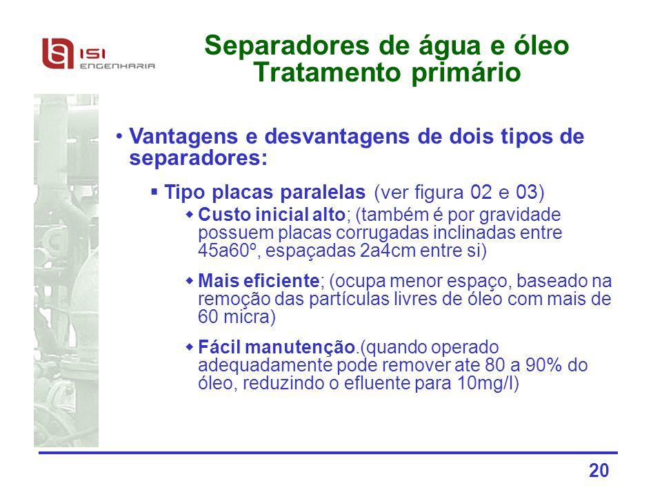 20 Vantagens e desvantagens de dois tipos de separadores: Tipo placas paralelas (ver figura 02 e 03) Custo inicial alto; (também é por gravidade possu
