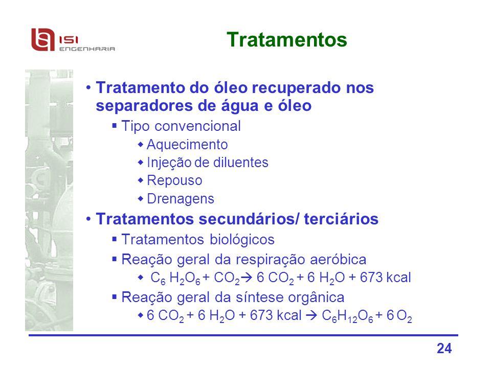 24 Tratamentos Tratamento do óleo recuperado nos separadores de água e óleo Tipo convencional Aquecimento Injeção de diluentes Repouso Drenagens Trata