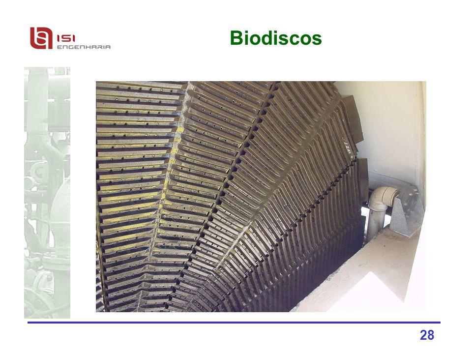 28 Biodiscos