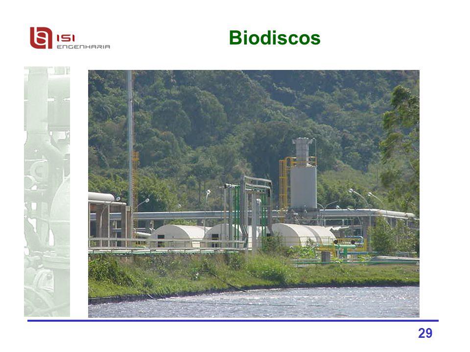 29 Biodiscos
