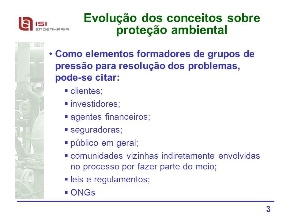 3 Evolução dos conceitos sobre proteção ambiental Como elementos formadores de grupos de pressão para resolução dos problemas, pode-se citar: clientes