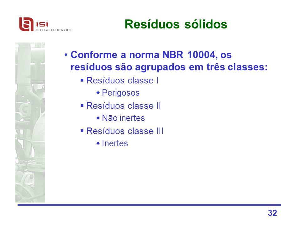 32 Resíduos sólidos Conforme a norma NBR 10004, os resíduos são agrupados em três classes: Resíduos classe I Perigosos Resíduos classe II Não inertes
