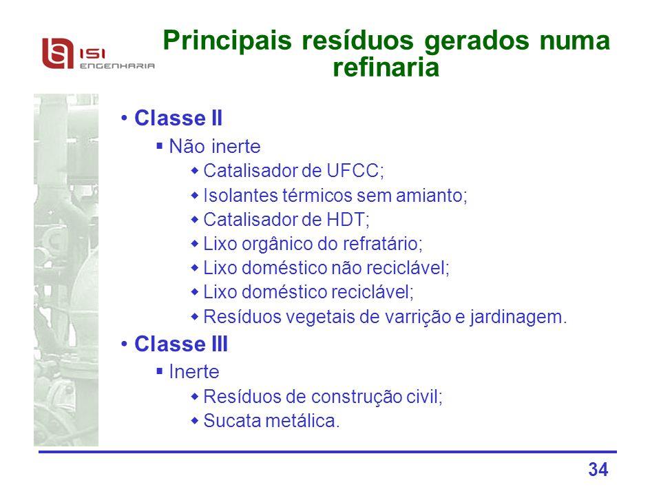 34 Principais resíduos gerados numa refinaria Classe II Não inerte Catalisador de UFCC; Isolantes térmicos sem amianto; Catalisador de HDT; Lixo orgân