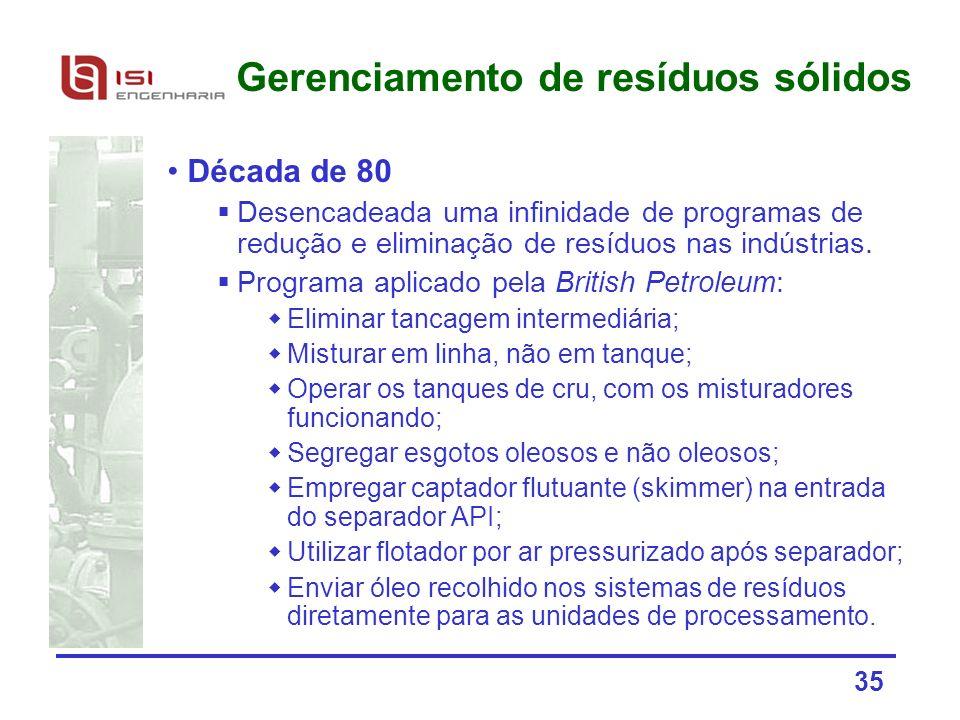 Gerenciamento de resíduos sólidos 35 Década de 80 Desencadeada uma infinidade de programas de redução e eliminação de resíduos nas indústrias. Program