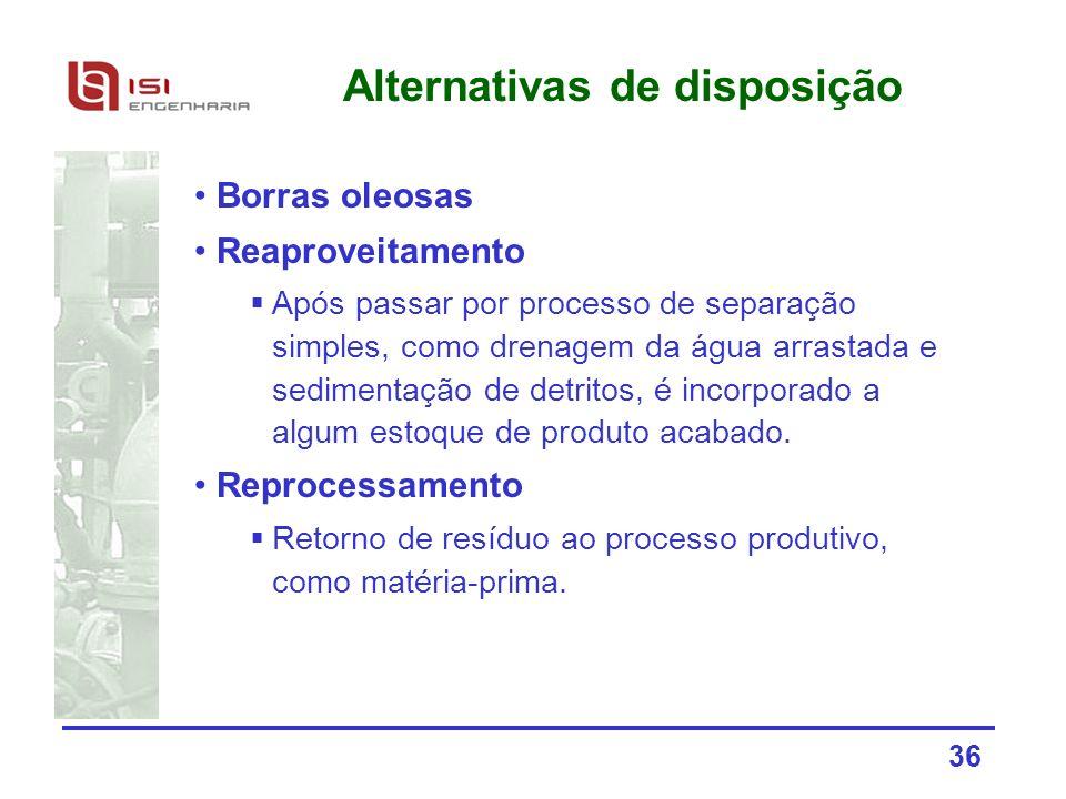 36 Alternativas de disposição Borras oleosas Reaproveitamento Após passar por processo de separação simples, como drenagem da água arrastada e sedimen
