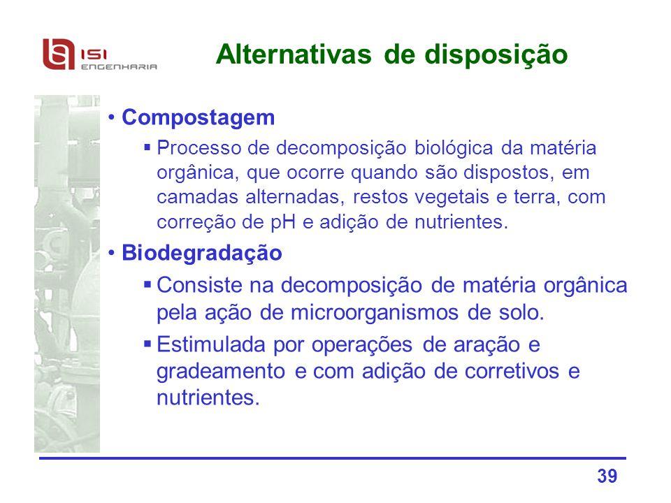 39 Alternativas de disposição Compostagem Processo de decomposição biológica da matéria orgânica, que ocorre quando são dispostos, em camadas alternad