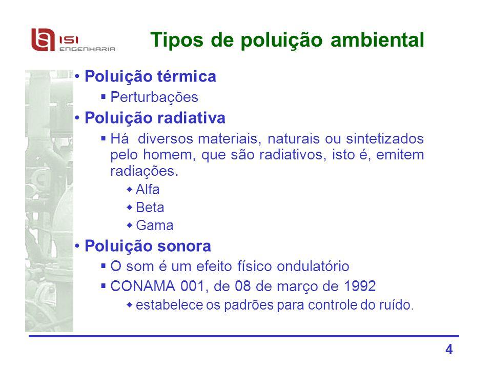 4 Tipos de poluição ambiental Poluição térmica Perturbações Poluição radiativa Há diversos materiais, naturais ou sintetizados pelo homem, que são rad
