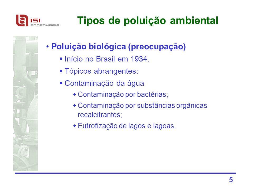 5 Tipos de poluição ambiental Poluição biológica (preocupação) Início no Brasil em 1934. Tópicos abrangentes: Contaminação da água Contaminação por ba