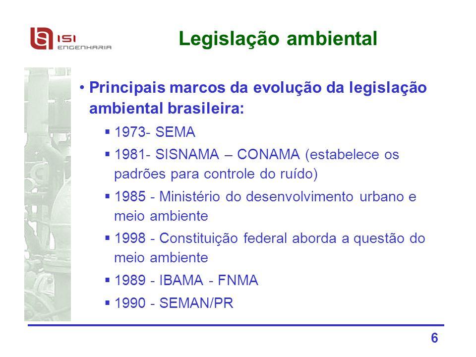 6 Legislação ambiental Principais marcos da evolução da legislação ambiental brasileira: 1973- SEMA 1981- SISNAMA – CONAMA (estabelece os padrões para
