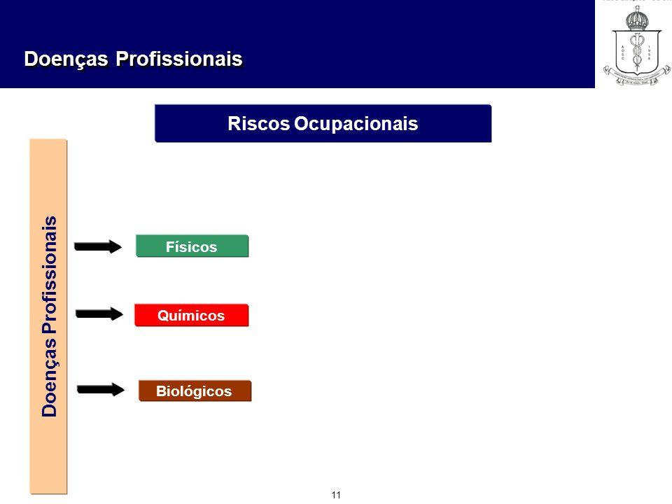 Doenças Profissionais 11 Riscos Ocupacionais Doenças Profissionais Químicos Físicos Biológicos