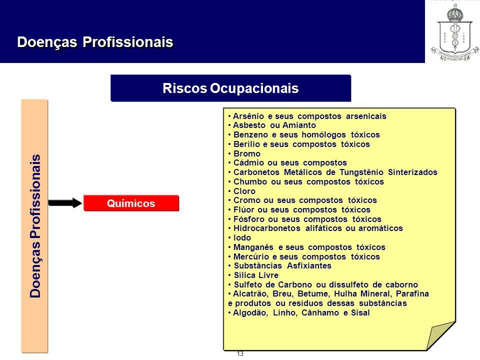 Doenças Profissionais 13 Riscos Ocupacionais Doenças Profissionais Químicos Arsênio e seus compostos arsenicais Asbesto ou Amianto Benzeno e seus homó