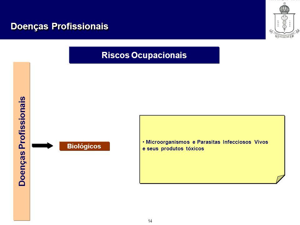 Doenças Profissionais 14 Riscos Ocupacionais Doenças Profissionais Biológicos Microorganismos e Parasitas Infecciosos Vivos e seus produtos tóxicos