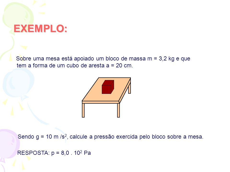 EXEMPLO: Sobre uma mesa está apoiado um bloco de massa m = 3,2 kg e que tem a forma de um cubo de aresta a = 20 cm. Sendo g = 10 m /s 2, calcule a pre