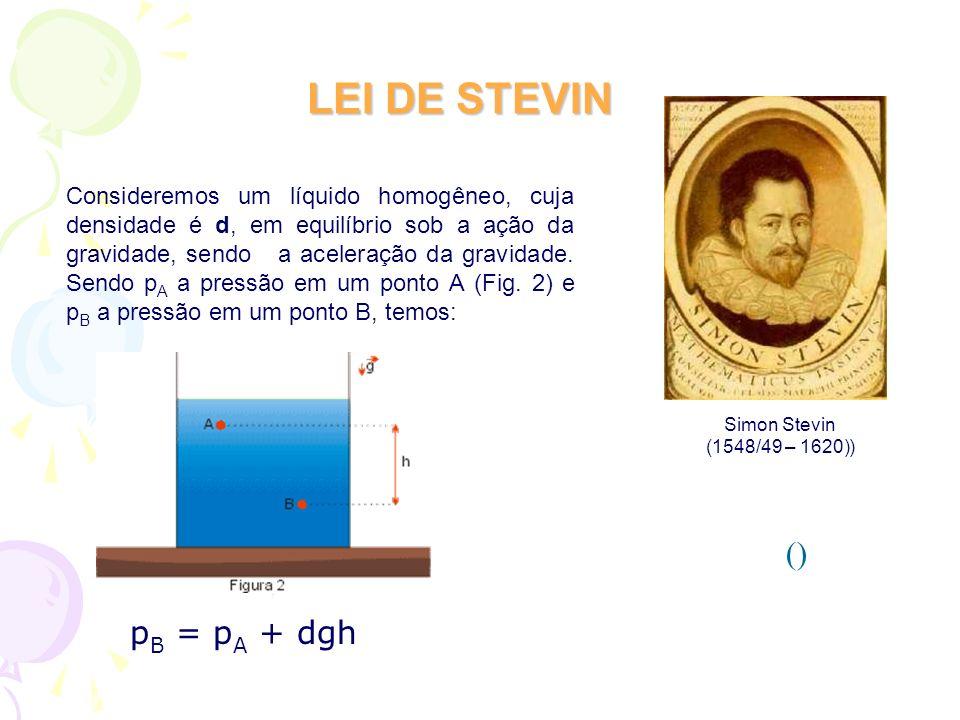 LEI DE STEVIN Consideremos um líquido homogêneo, cuja densidade é d, em equilíbrio sob a ação da gravidade, sendo a aceleração da gravidade. Sendo p A