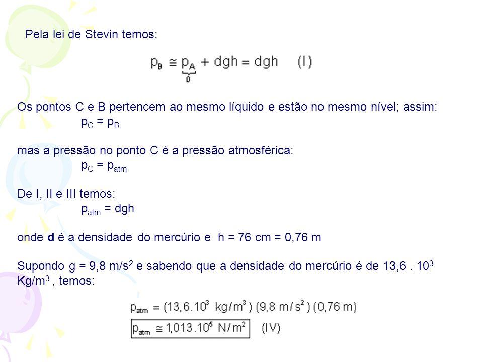 Os pontos C e B pertencem ao mesmo líquido e estão no mesmo nível; assim: p C = p B mas a pressão no ponto C é a pressão atmosférica: p C = p atm De I