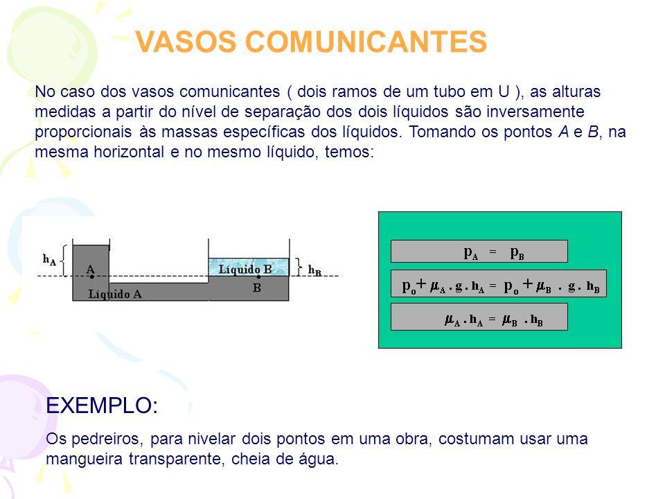 VASOS COMUNICANTES No caso dos vasos comunicantes ( dois ramos de um tubo em U ), as alturas medidas a partir do nível de separação dos dois líquidos são inversamente proporcionais às massas específicas dos líquidos.