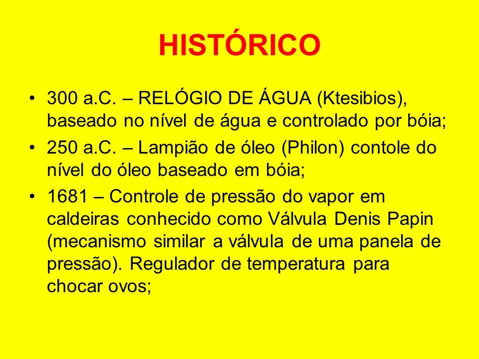 HISTÓRICO 300 a.C. – RELÓGIO DE ÁGUA (Ktesibios), baseado no nível de água e controlado por bóia; 250 a.C. – Lampião de óleo (Philon) contole do nível