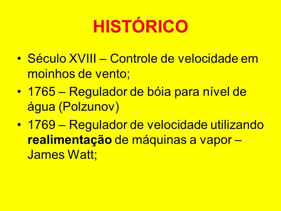 HISTÓRICO Século XVIII – Controle de velocidade em moinhos de vento; 1765 – Regulador de bóia para nível de água (Polzunov) 1769 – Regulador de veloci