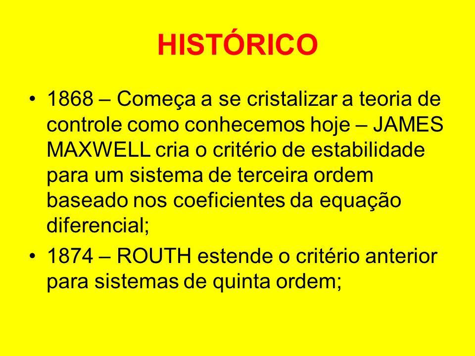 HISTÓRICO 1868 – Começa a se cristalizar a teoria de controle como conhecemos hoje – JAMES MAXWELL cria o critério de estabilidade para um sistema de