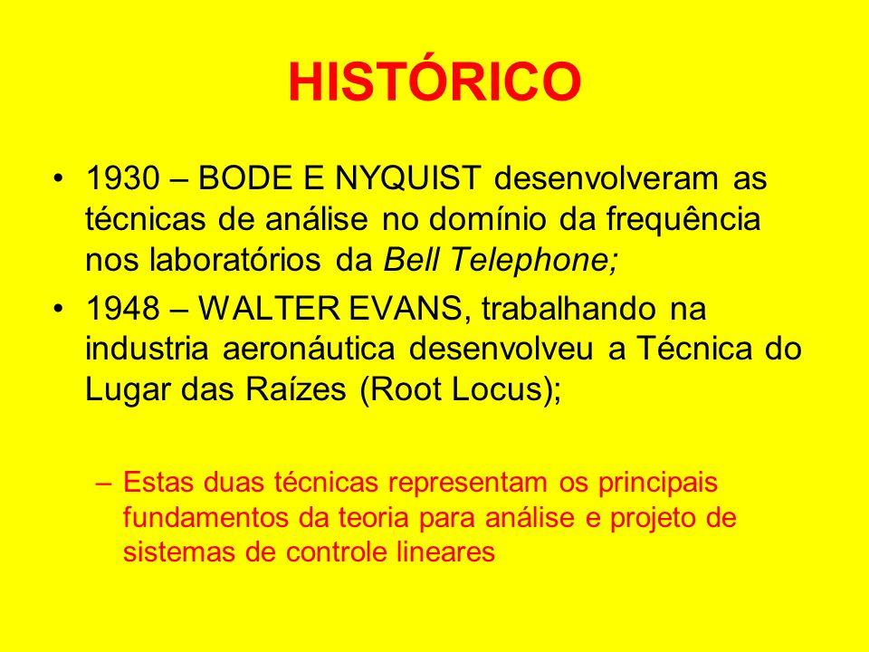 HISTÓRICO 1930 – BODE E NYQUIST desenvolveram as técnicas de análise no domínio da frequência nos laboratórios da Bell Telephone; 1948 – WALTER EVANS,