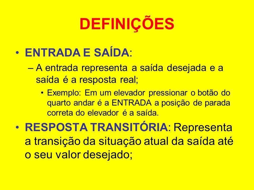 DEFINIÇÕES ENTRADA E SAÍDA: –A entrada representa a saída desejada e a saída é a resposta real; Exemplo: Em um elevador pressionar o botão do quarto a