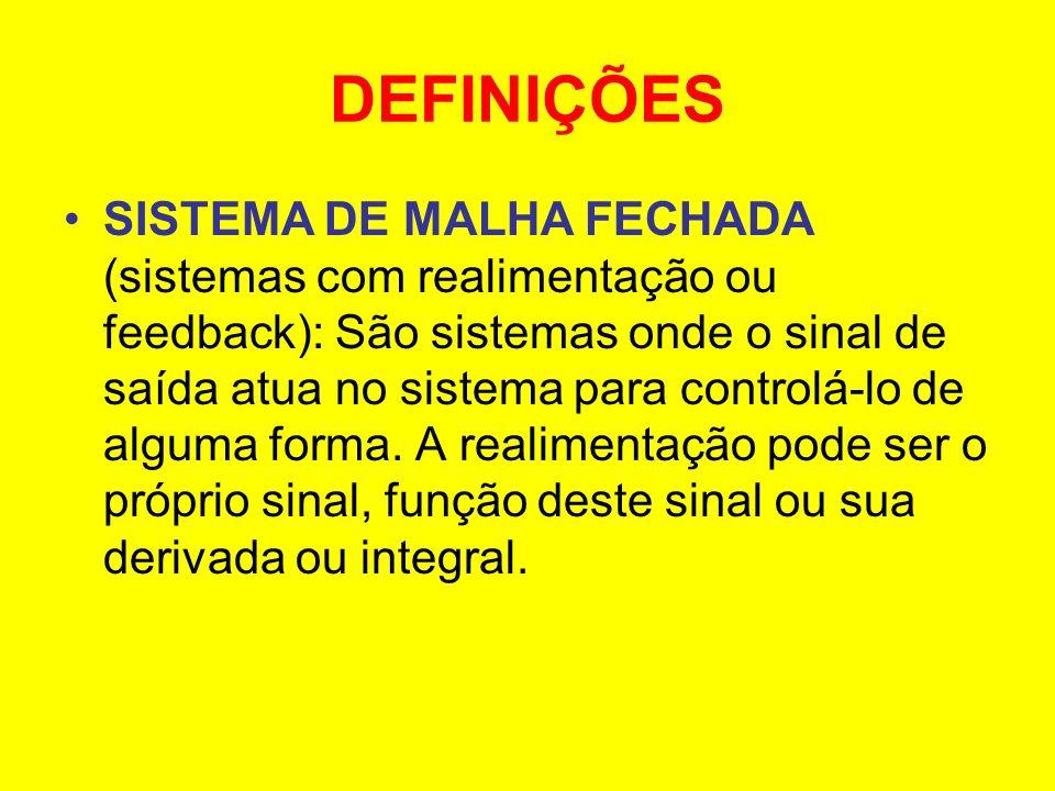 DEFINIÇÕES SISTEMA DE MALHA FECHADA (sistemas com realimentação ou feedback): São sistemas onde o sinal de saída atua no sistema para controlá-lo de a