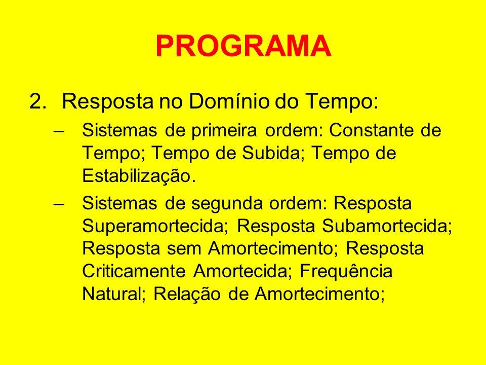 PROGRAMA 2.Resposta no Domínio do Tempo: –Sistemas de primeira ordem: Constante de Tempo; Tempo de Subida; Tempo de Estabilização. –Sistemas de segund