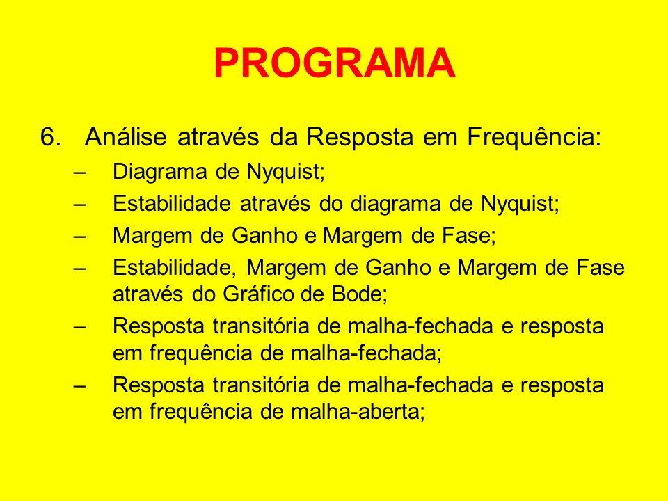 PROGRAMA 6.Análise através da Resposta em Frequência: –Diagrama de Nyquist; –Estabilidade através do diagrama de Nyquist; –Margem de Ganho e Margem de