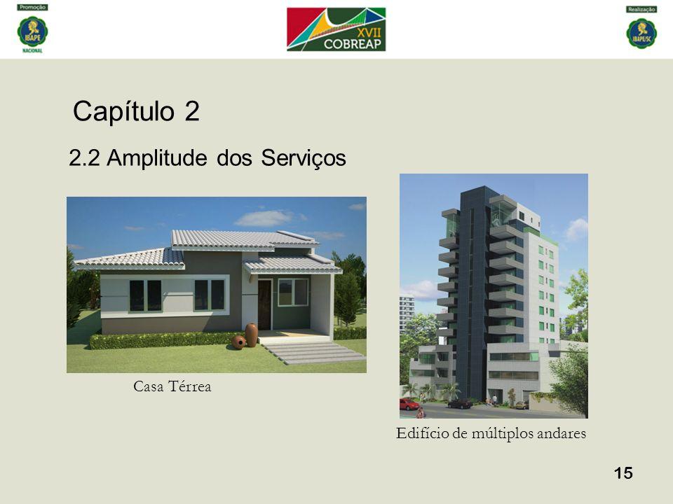 Capítulo 2 15 2.2 Amplitude dos Serviços Casa Térrea Edifício de múltiplos andares
