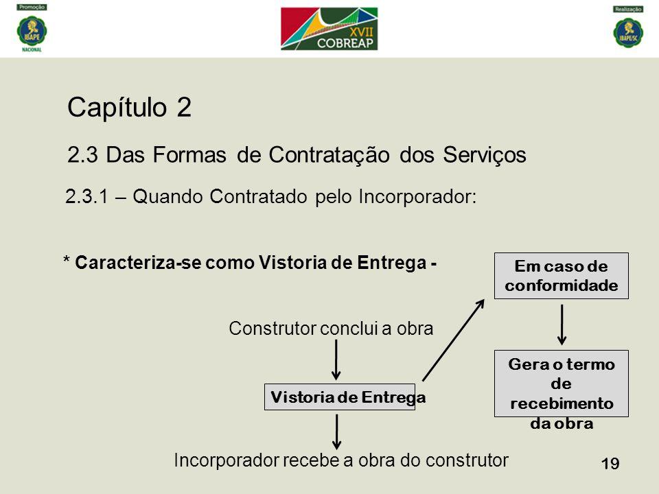 Capítulo 2 19 2.3 Das Formas de Contratação dos Serviços 2.3.1 – Quando Contratado pelo Incorporador: * Caracteriza-se como Vistoria de Entrega - Cons