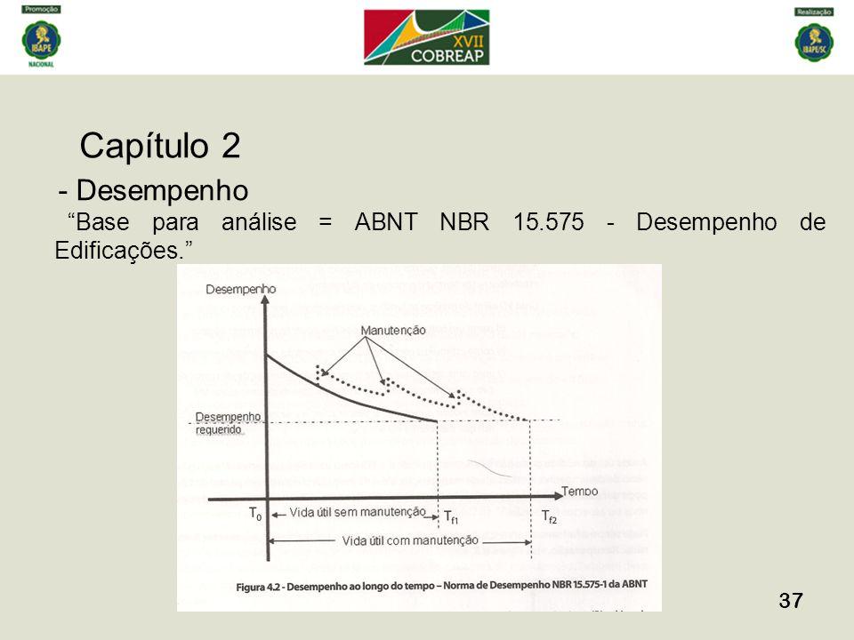 Capítulo 2 37 - Desempenho Base para análise = ABNT NBR 15.575 - Desempenho de Edificações.