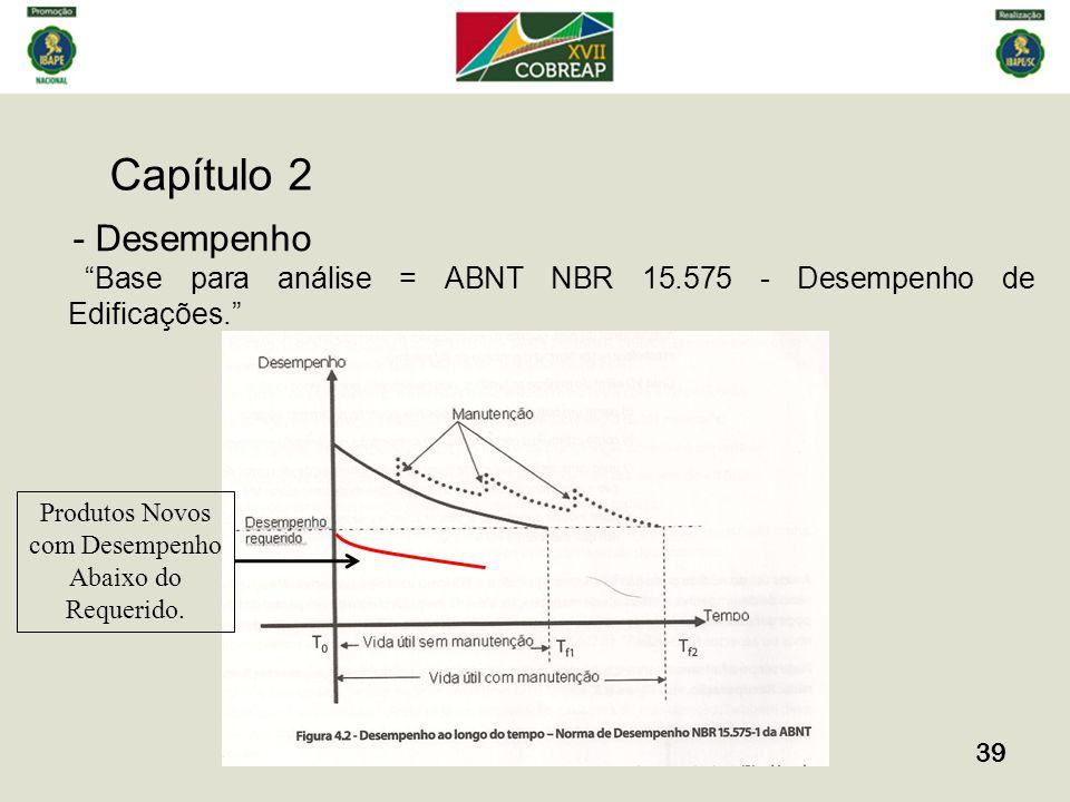 Capítulo 2 39 - Desempenho Base para análise = ABNT NBR 15.575 - Desempenho de Edificações. Produtos Novos com Desempenho Abaixo do Requerido.
