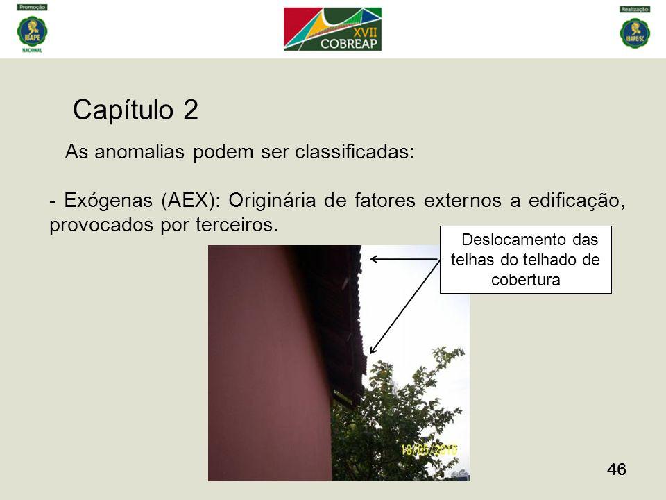 Capítulo 2 46 As anomalias podem ser classificadas: - Exógenas (AEX): Originária de fatores externos a edificação, provocados por terceiros. Deslocame