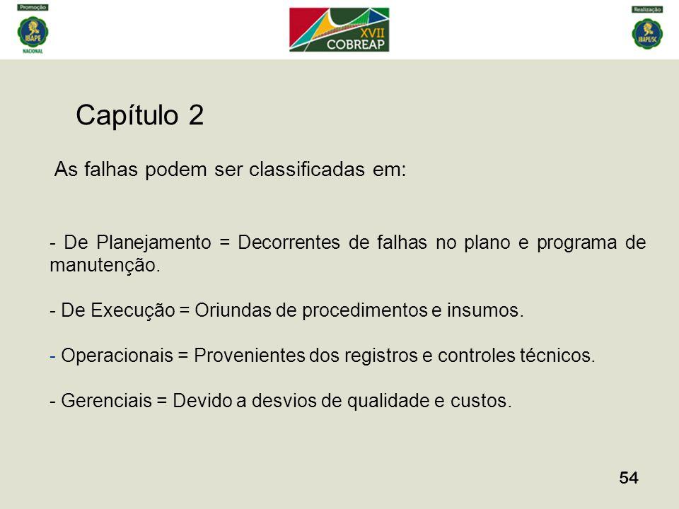Capítulo 2 54 As falhas podem ser classificadas em: - De Planejamento = Decorrentes de falhas no plano e programa de manutenção. - De Execução = Oriun