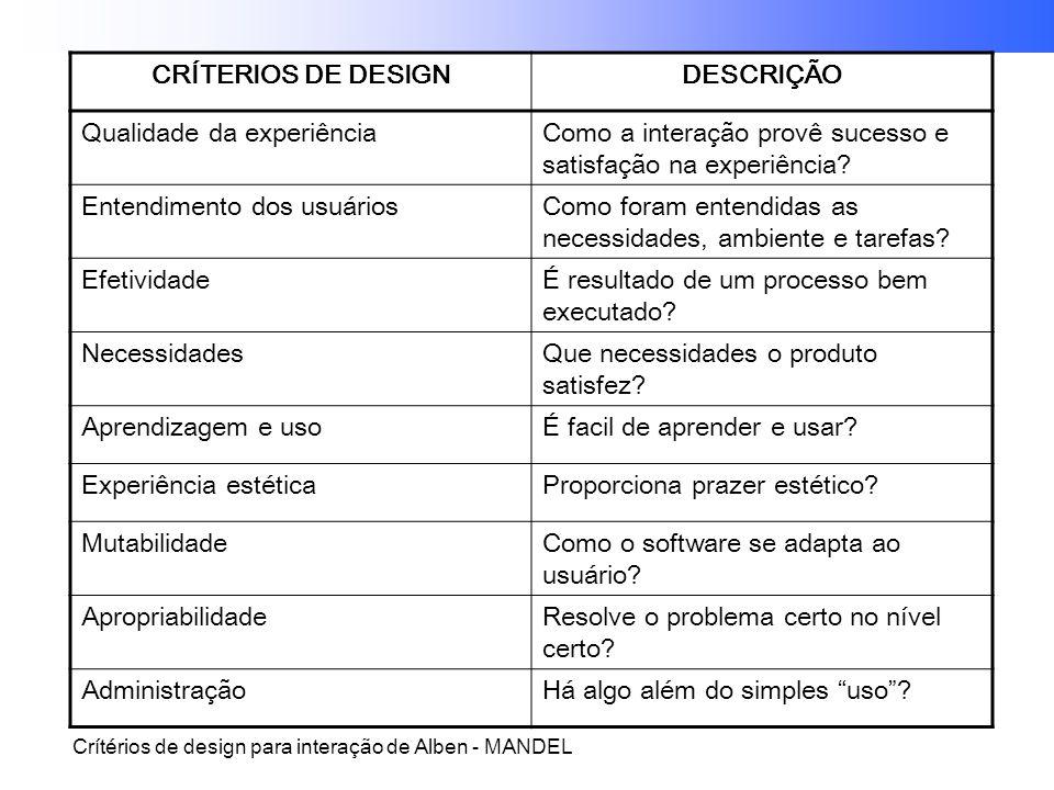 CRÍTERIOS DE DESIGNDESCRIÇÃO Qualidade da experiênciaComo a interação provê sucesso e satisfação na experiência.