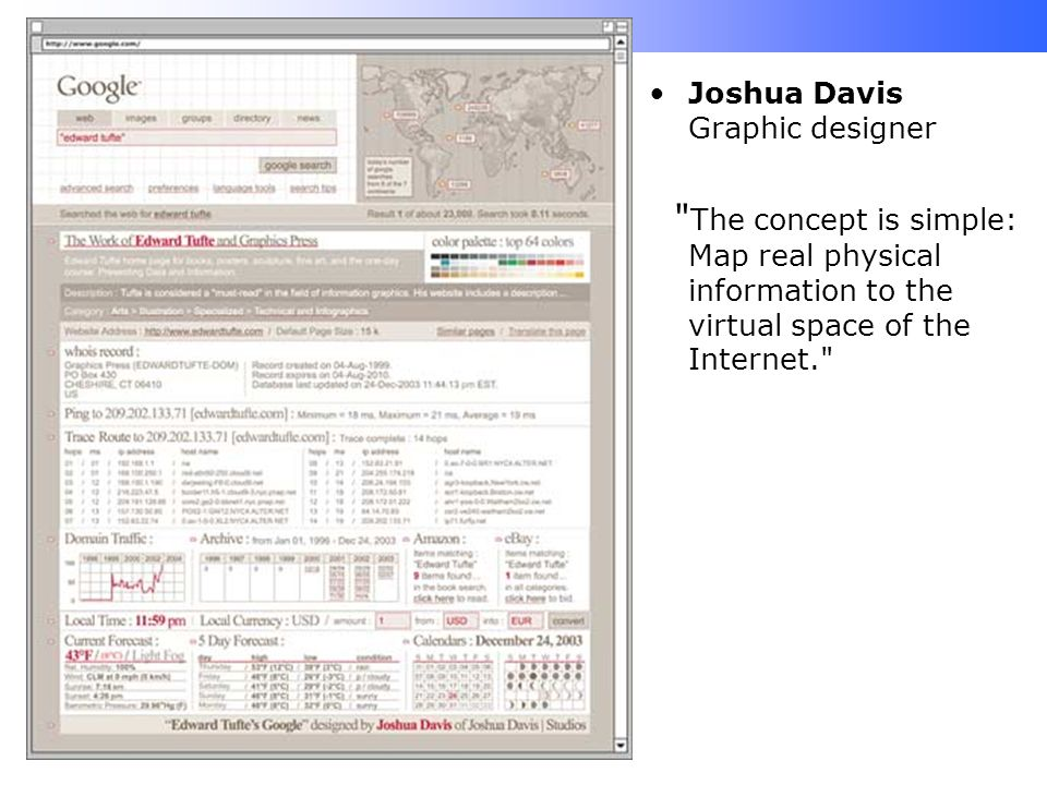 Joshua Davis Graphic designer The concept is simple: Map real physical information to the virtual space of the Internet.