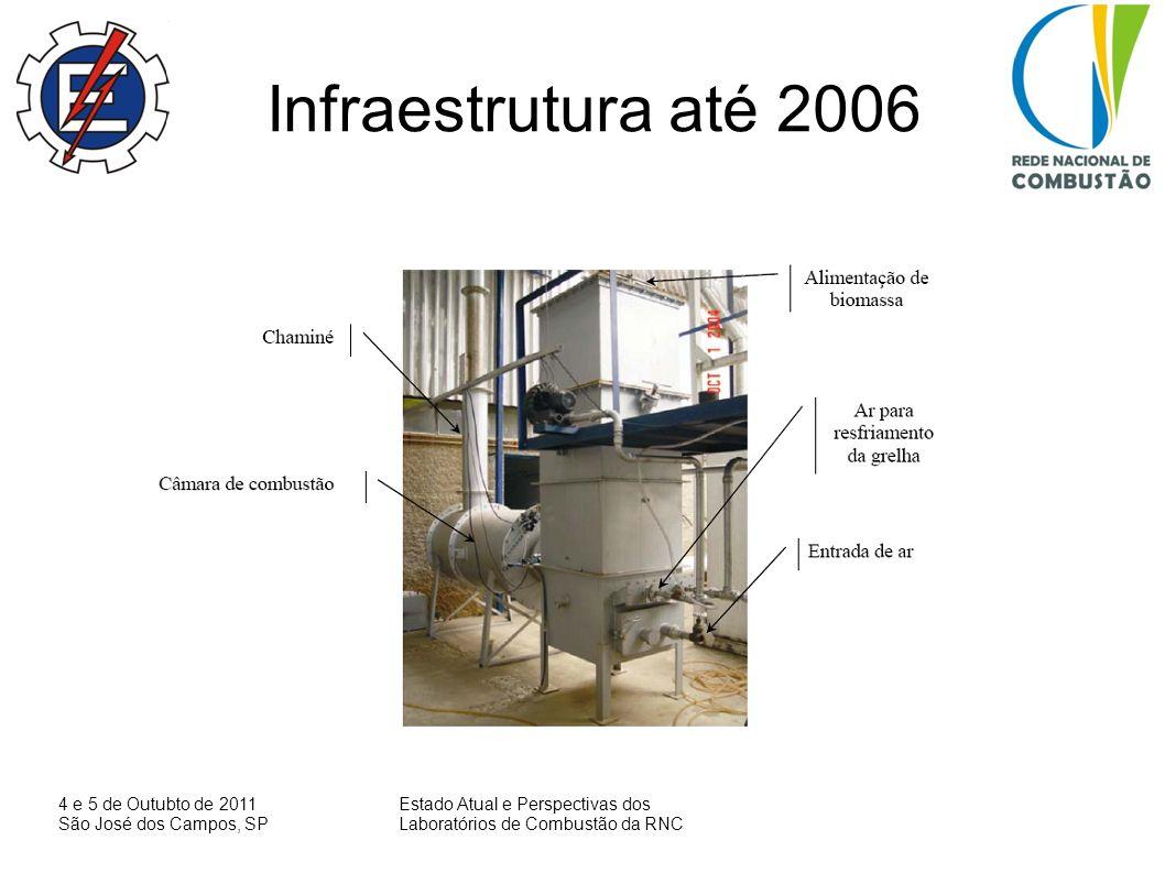 4 e 5 de Outubto de 2011 São José dos Campos, SP Estado Atual e Perspectivas dos Laboratórios de Combustão da RNC Infraestrutura até 2006