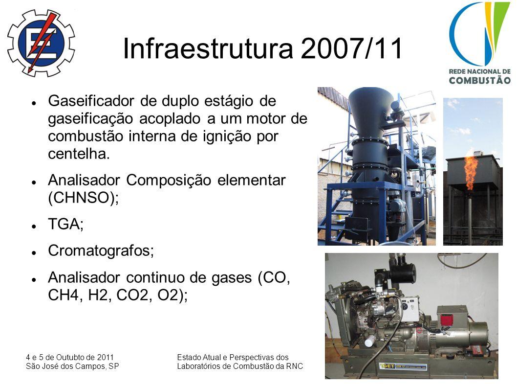4 e 5 de Outubto de 2011 São José dos Campos, SP Estado Atual e Perspectivas dos Laboratórios de Combustão da RNC Infraestrutura 2007/11