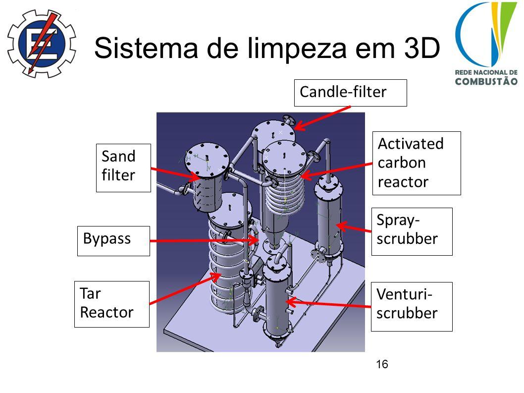 Sistema de limpeza em 3D 16 Sand filter Tar Reactor Bypass Venturi- scrubber Spray- scrubber Activated carbon reactor Candle-filter
