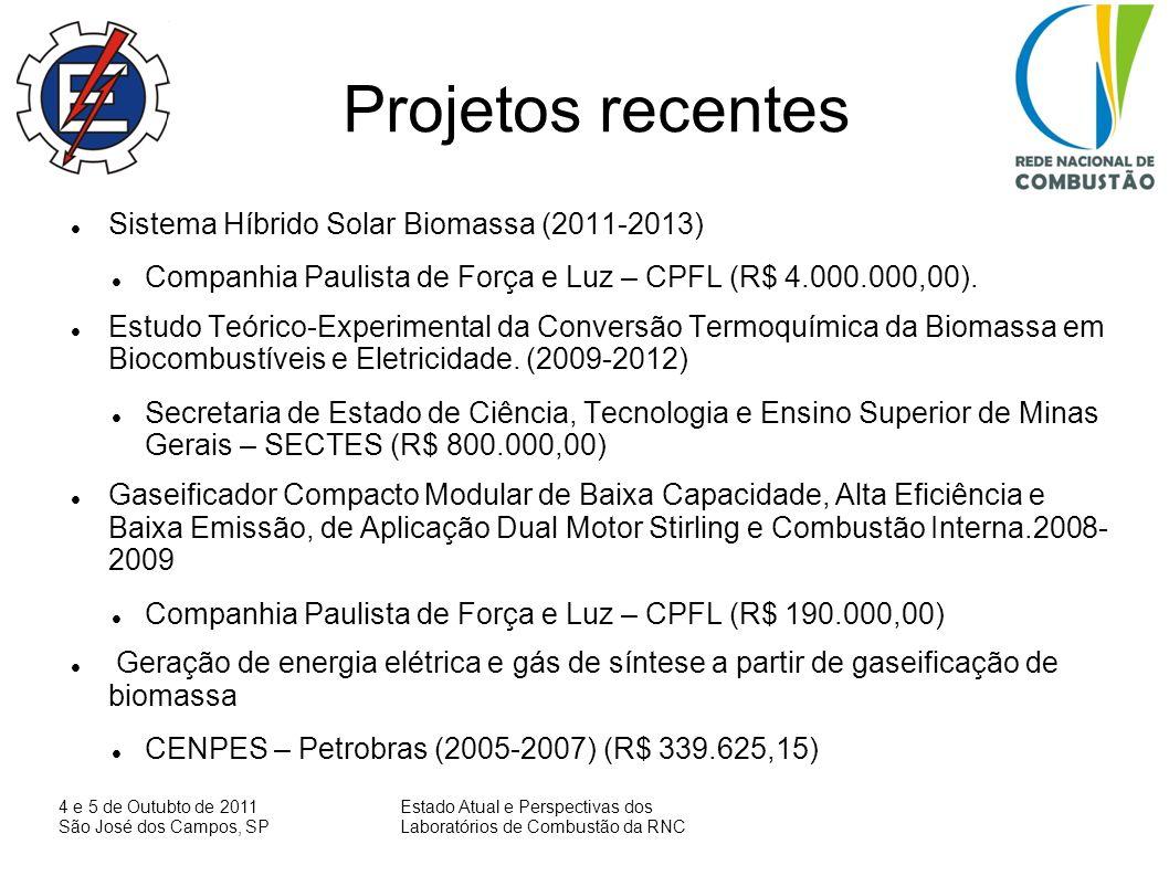 Projeto gaseificação /SOFC CEMIG (2009-2012) (R$ 821.845,28).