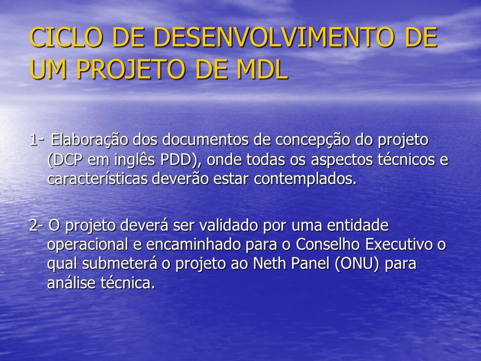CICLO DE DESENVOLVIMENTO DE UM PROJETO DE MDL 1 - Elaboração dos documentos de concepção do projeto (DCP em inglês PDD), onde todas os aspectos técnic