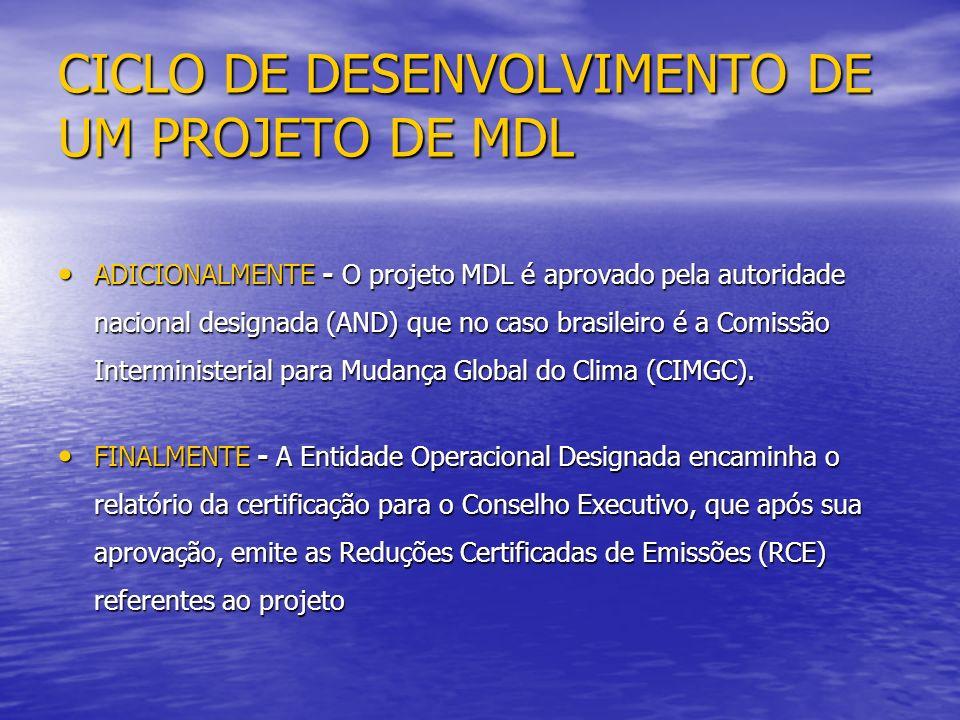 CICLO DE DESENVOLVIMENTO DE UM PROJETO DE MDL ADICIONALMENTE - O projeto MDL é aprovado pela autoridade nacional designada (AND) que no caso brasileir