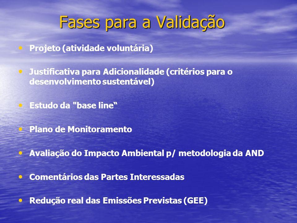 Fases para a Validação Fases para a Validação Projeto (atividade voluntária) Justificativa para Adicionalidade (critérios para o desenvolvimento suste